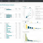 BusinessQ 16 Sales Dashboard