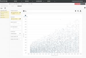 BusinessQ 16 Scatter Plot Dataviz 5000 Points