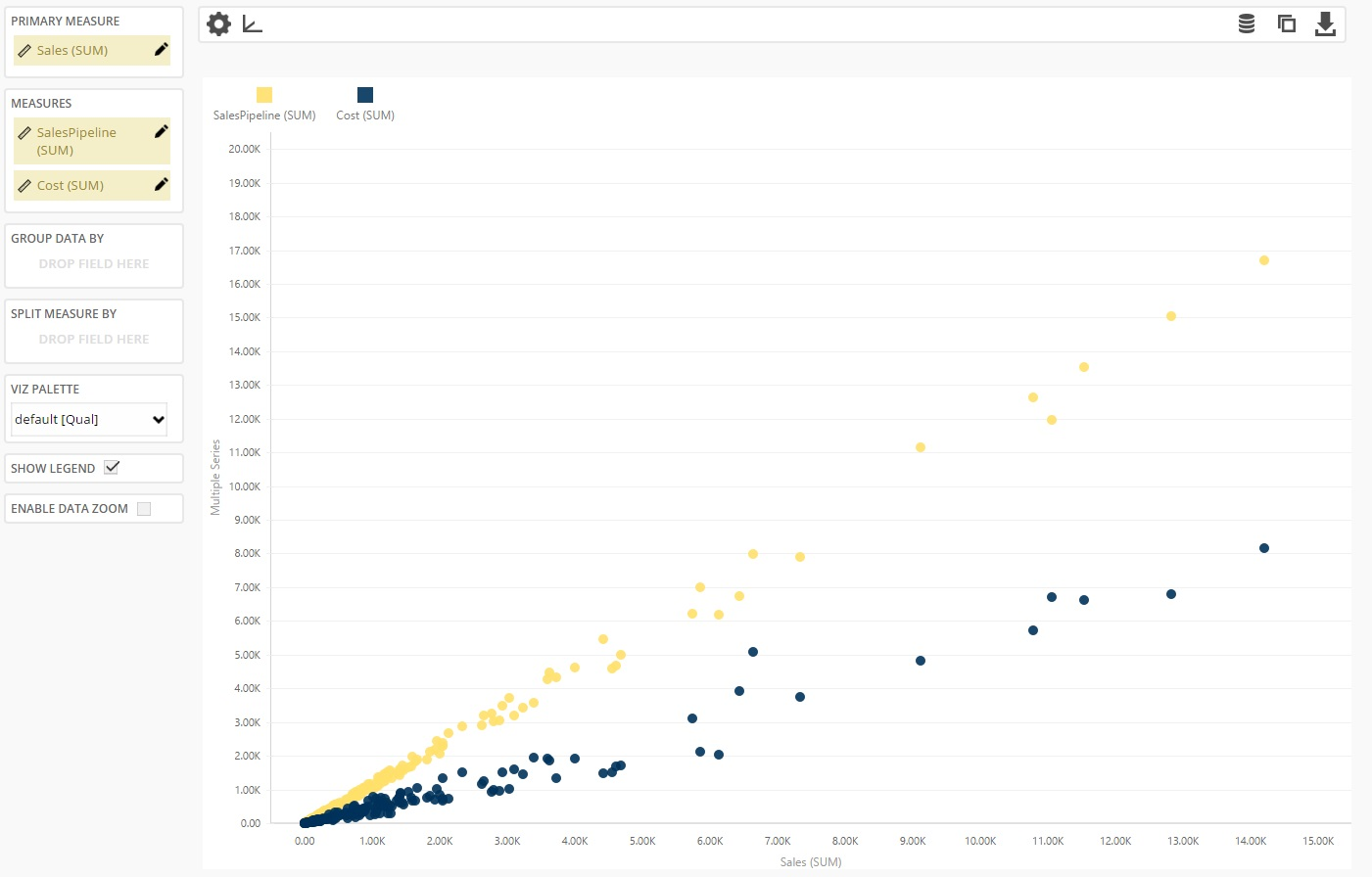 BusinessQ 16 visualization type SCATTER PLOT