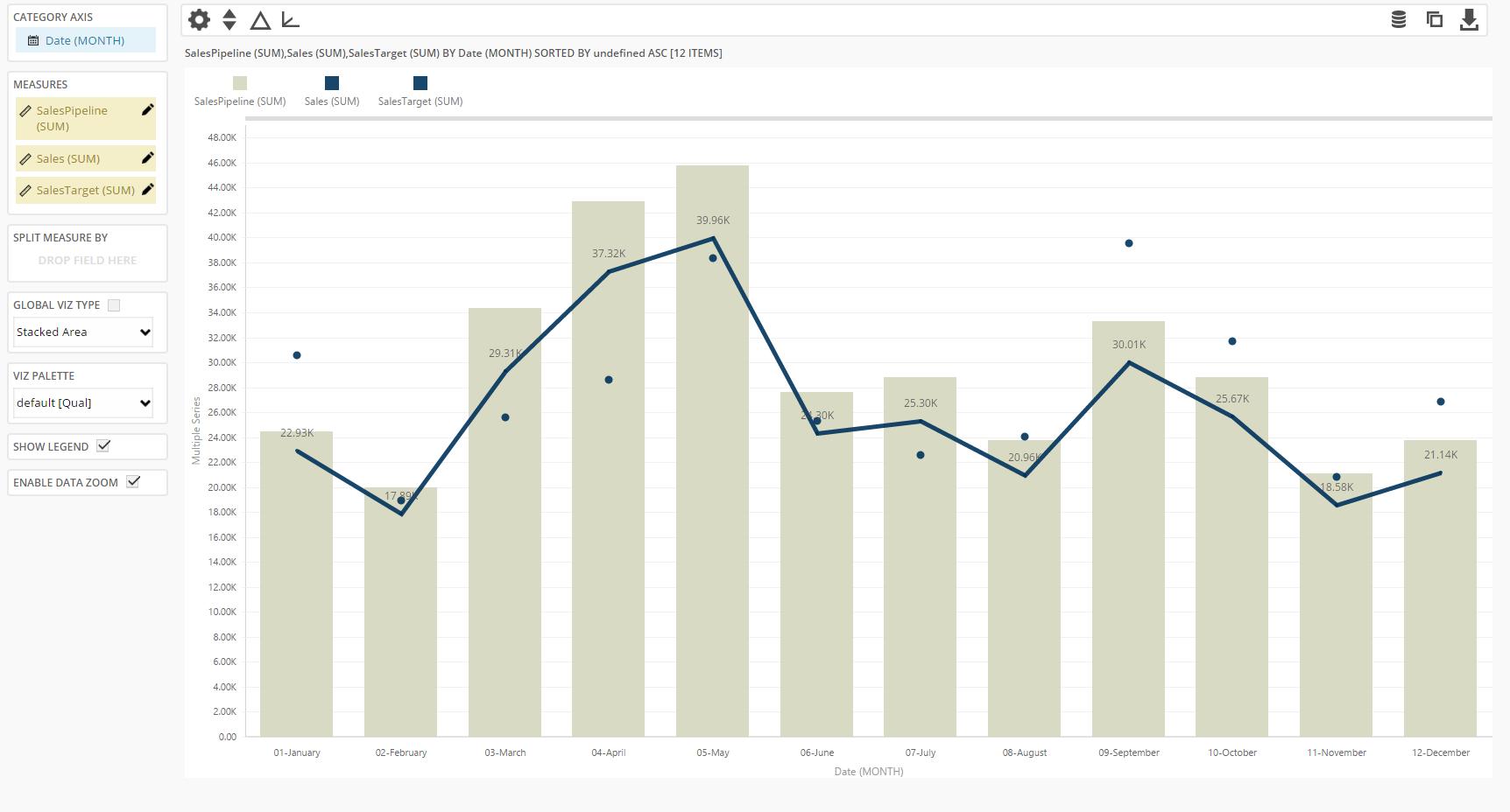 BusinessQ 16 visualization type VERTICAL GRAPH v2