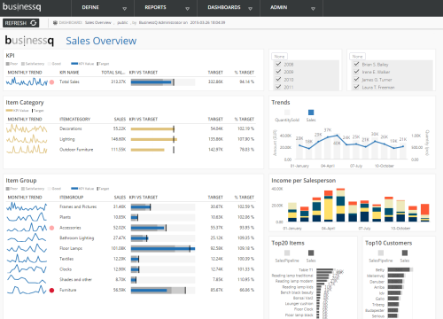 BusinessQ 16 Sales Overview Dashboard