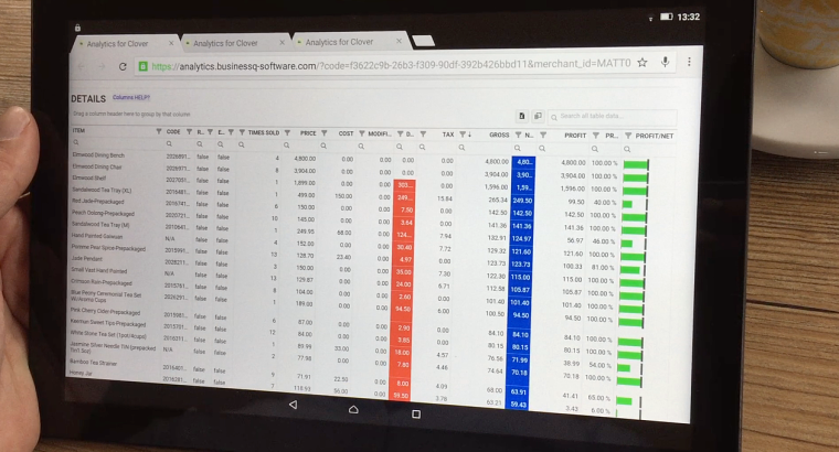 New Analytics App For Clover Video