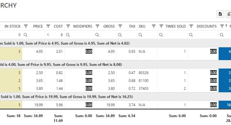 Analytics Tips&Tricks: Tables