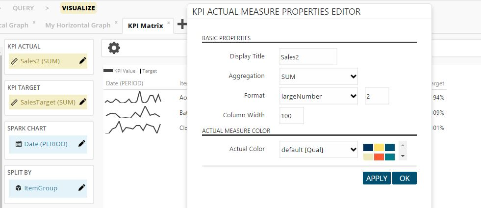 KPI Matrix actual measure