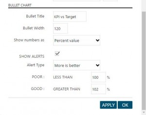KPI Matrix target measure bullet settings
