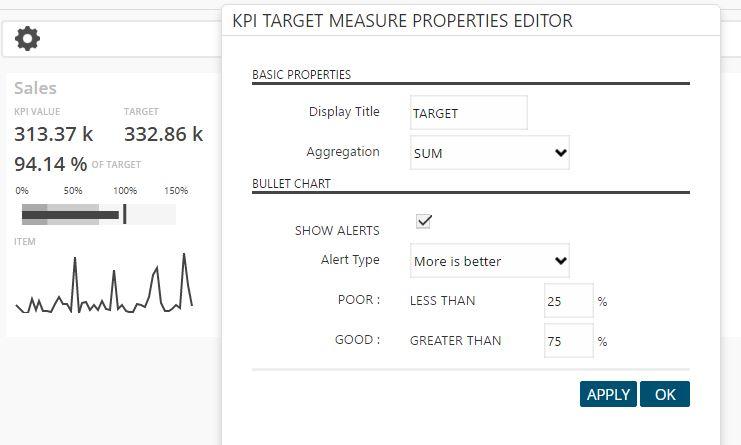 KPI Card Target Measure Properties