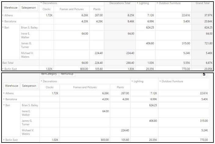 Pivot table - with and without totals