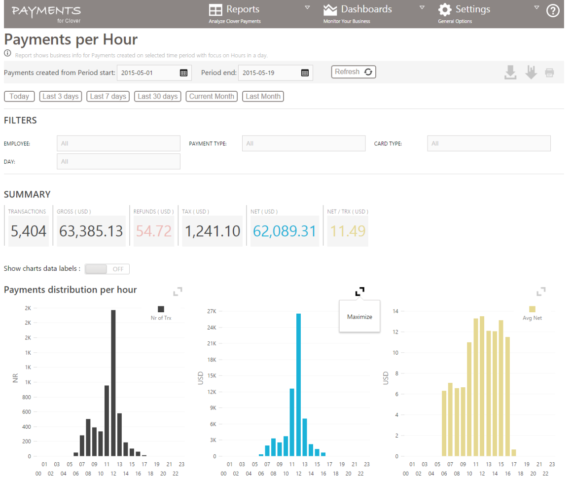 Payments_analytics_screen_5-1160×971