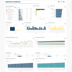 Marketing Dashboard