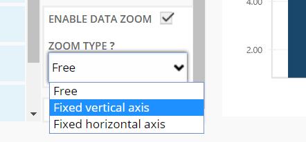 zoom_type
