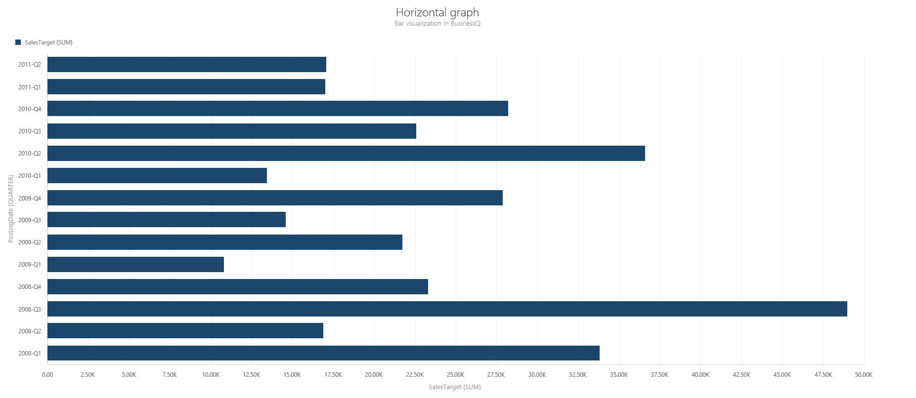 BQ_Horizontal_graph_1_Horizontal_Bar