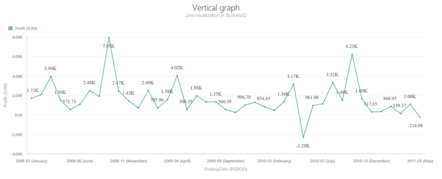BQ_Vertical_graph_1_Vertical_Point