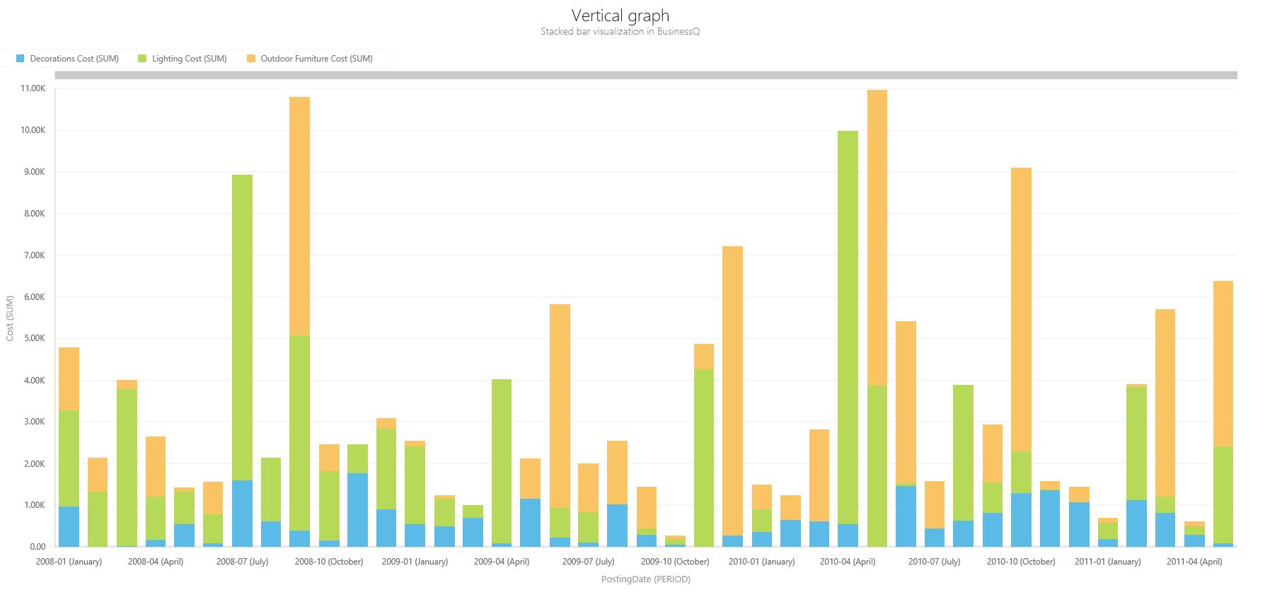 BQ_Vertical_graph_2_Vertical_Stacked_Bar