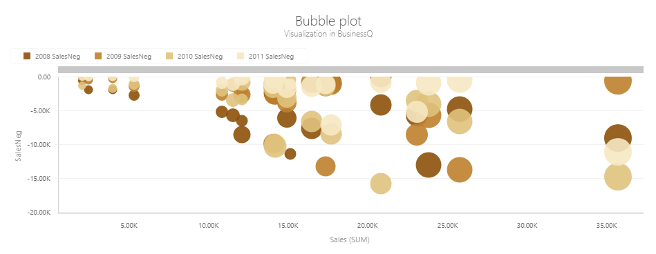 BQ_Bubble_plot_Bubble_plot_4