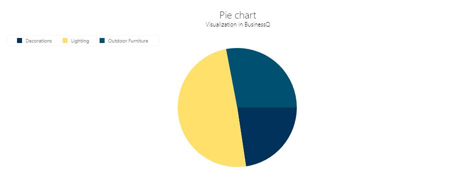 BQ_Pie_chart_Pie_Chart_2
