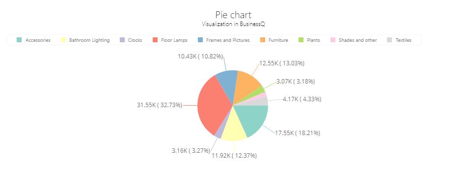 BQ_Pie_chart_Pie_Chart_4
