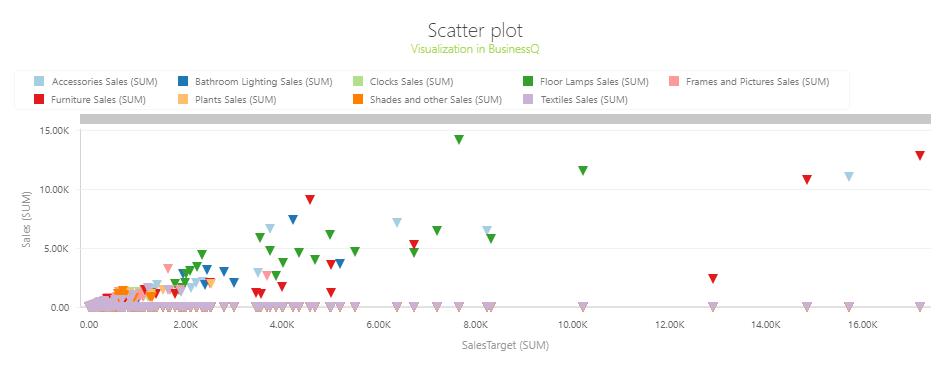 BQ Scatter Plot Scatter Plot 4